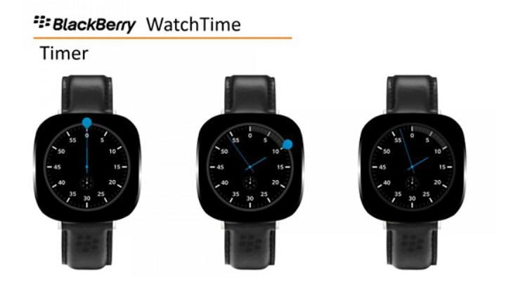 умные часы blackberry