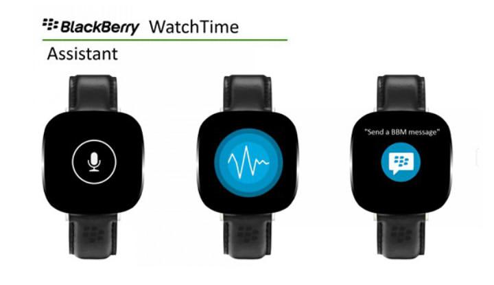 умные часы blackberry концепт