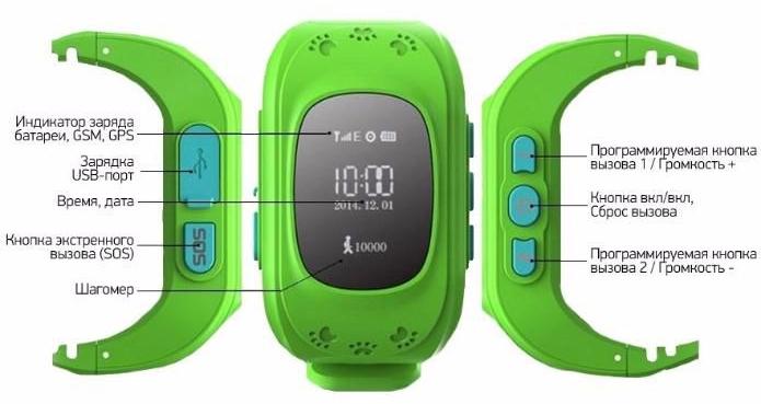Smart Baby Watch Q50 функции