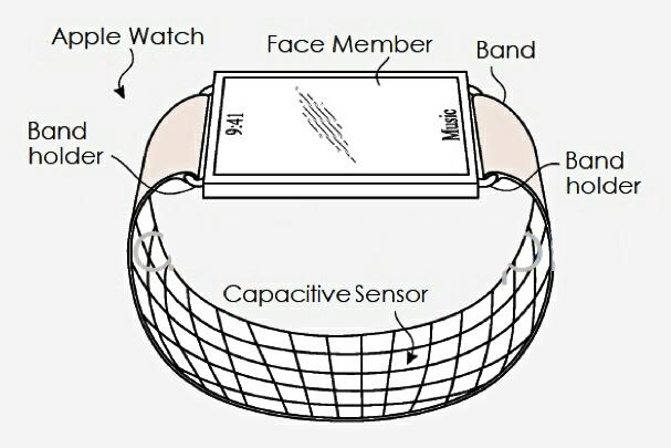 Схема из патента Apple Watch