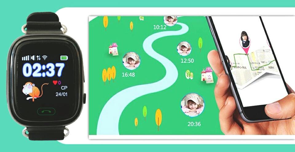 История передвижений (GPS)