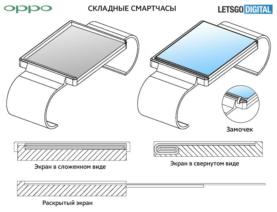 Схема складных смартчасов Oppo