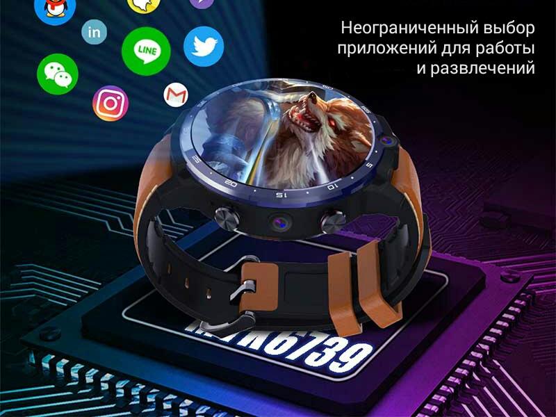 Процессор и приложения