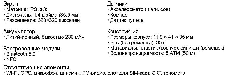 Характеристики Redmi Watch