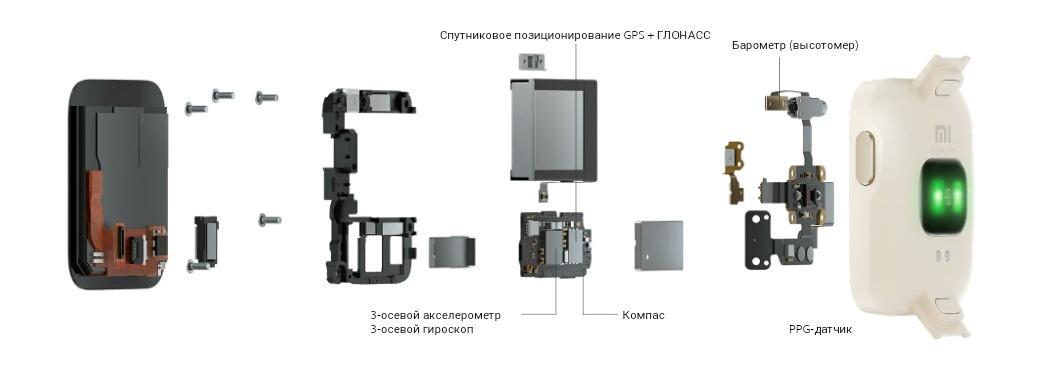 Конструкция Xiaomi Mi Watch Lite